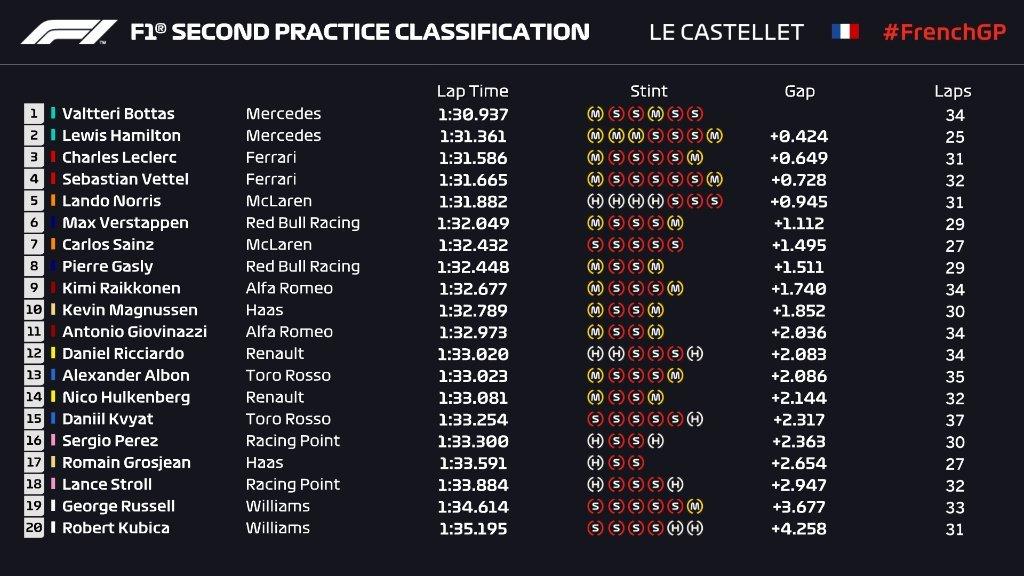 Gran Premio de Francia 2019 15611296222473