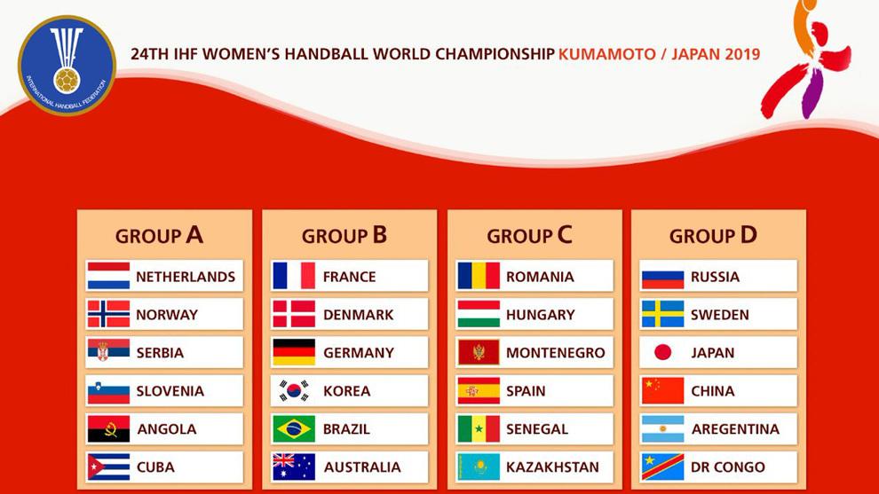 Los cuatro grupos tras el sorteo del Mundial de Japón /