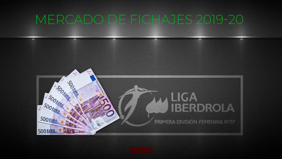 Liga Iberdrola Calendario.Futbol Femenino Mercado De Fichajes De La Liga Iberdrola Altas