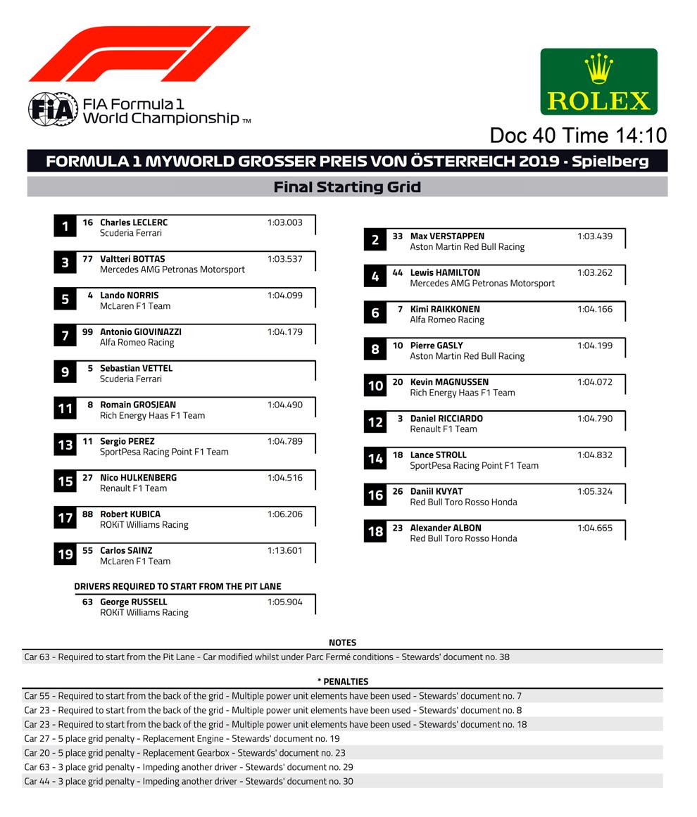 Parrilla de salida definitiva del Gran Premio de Austria 2019.