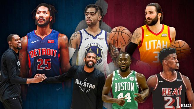 Fichajes NBA 2019: Así Están Las Plantillas De La NBA Para