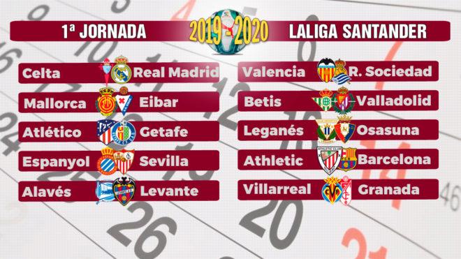 Primera jornada de LaLiga Santander 2019/2020