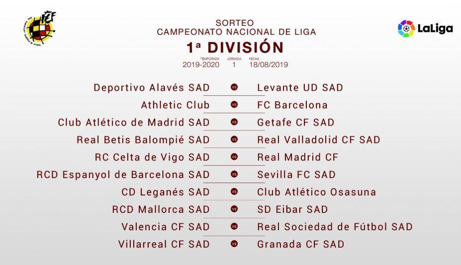 Calendario La Liga 2019.Sorteo Liga Las Claves Del Calendario De Laliga 19 20 Primera Y