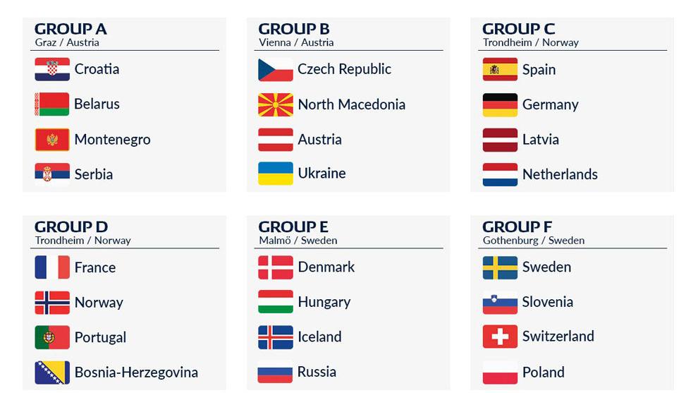 Calendario Europeo Balonmano 2020.Los Hispanos Se Mediran A Alemania Holanda Y Letonia En La