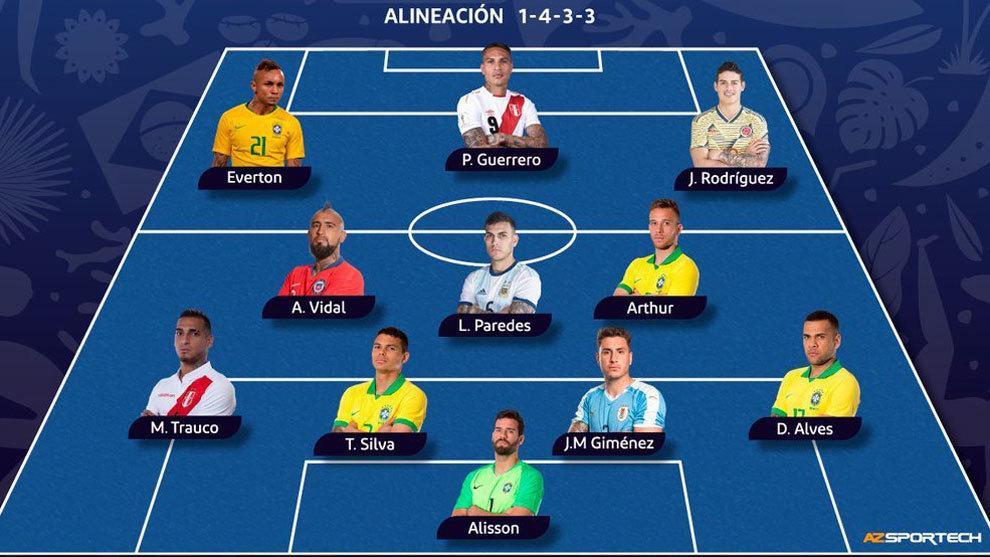 Once ideal de la Copa América.