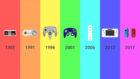Desde Nintendo aseguran que han probado muchos controles pero ninguno...