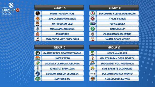 Calendario Unicaja.Unicaja Andorra Y Joventut Ya Tienen Rivales Para La Fase De Grupos
