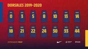 Resultado de imagen de Barcelona basket Asistencia Sanitaria dorsales