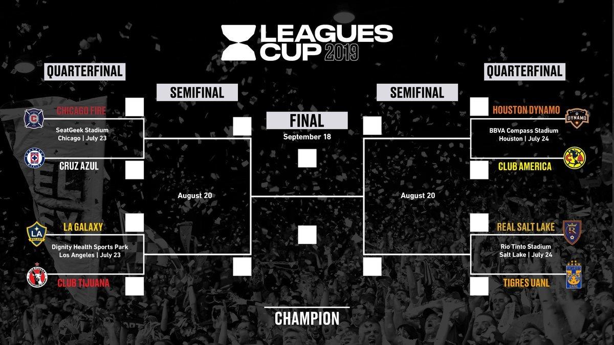 Leagues Cup es un torneo molerito, asegura 'Tuca'