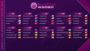 Calendario Eurocup.Eurocup De Baloncesto