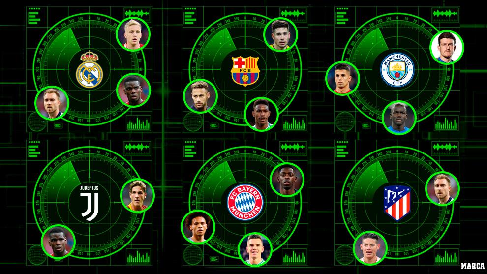 Fichajes: Radar activado, ¿a quién quiere fichar cada equipo 'top'?   Marca.com