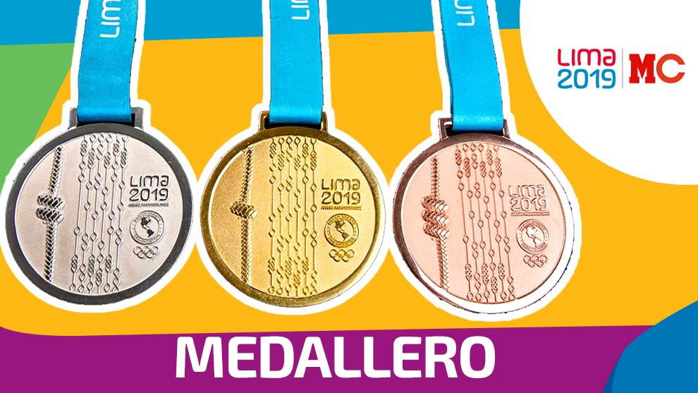 Medallas de los Juegos Panamericanos Lima 2019