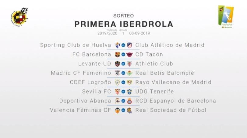 Liga Iberdrola Calendario.Futbol Femenino La Liga Femenina Se Llamara Primera Iberdrola Y Se