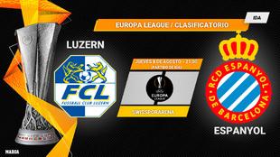 Luzern - Espanyol - 8/08/2019 - 21:00 horas - Movistar Liga de...