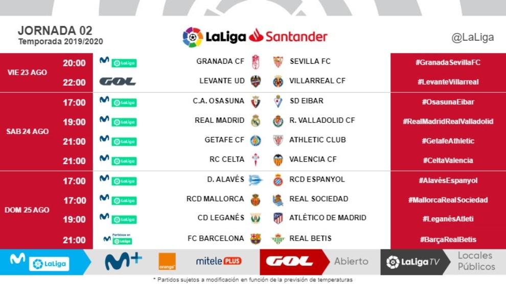 LaLiga Santander 2019 - 20: La Liga modifica los horarios de ...
