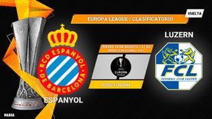 Espanyol - Luzern - 15/08/2019 - 21:00 horas - Movistar Liga de...