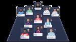 Alineaciones probables para la jornada 28 de LaLiga Santander