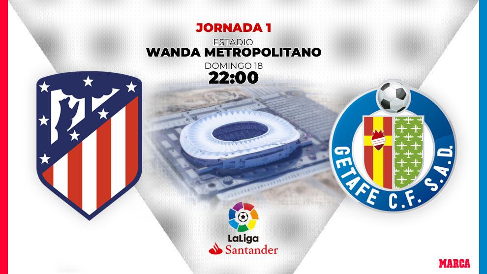 Atlético de Madrid - Getafe: alineaciones probables
