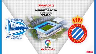 Alavés-Espanyol, domingo a las 17:00 horas.