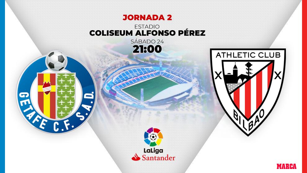 Getafe - Athletic: horario y dónde ver hoy en por TV y online