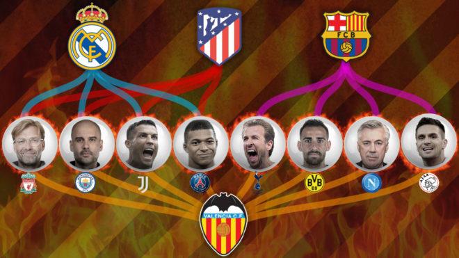 Sorteo de Champions: Los peligros para Barça, Madrid, Atlético y...