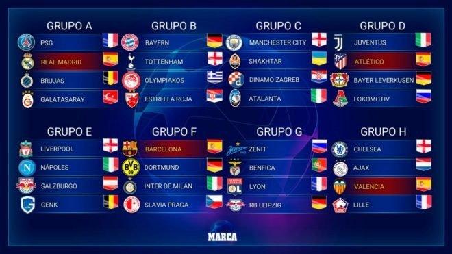 Calendario Champions Juve 2020.Sorteo Champions 2019 2020 Calendario Champions 2019