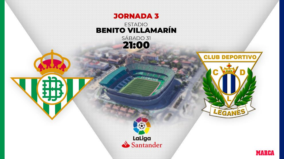 Betis vs Leganés | 31 de agosto a las 21.00 horas