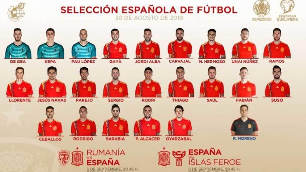 Hablemos de las ligas europeas / Selecciones de futbol - Página 7 15671577330405