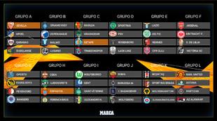 Así queda el sorteo de la fase de grupos de la Europa League