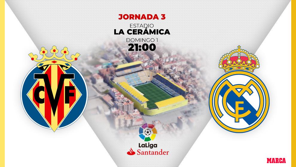 Real Madrid Villarreal Vs Real Madrid Yellow Alert MARCA In English