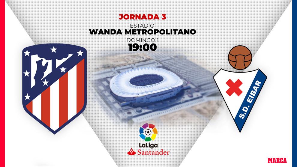 Atlético de Madrid - Eibar: Alineaciones probables
