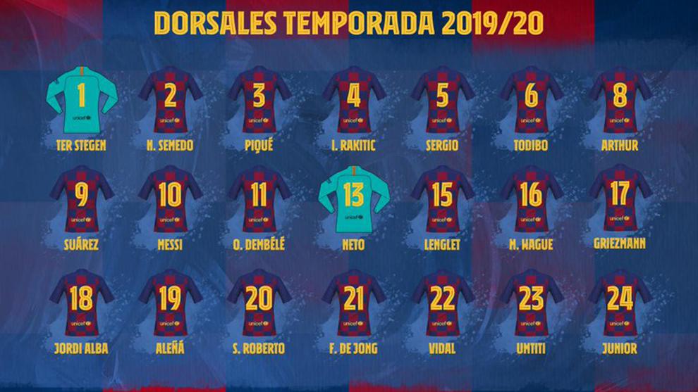 Los dorsales del Barcelona.