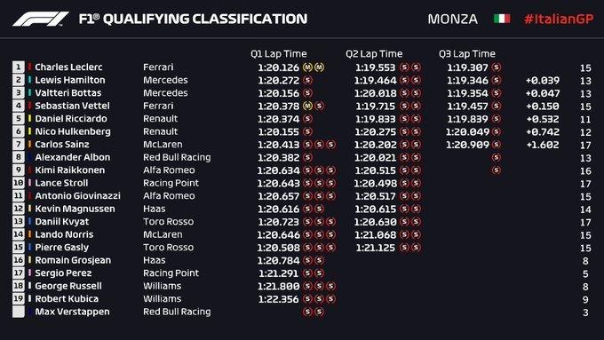 Gran Premio de Italia 2019 15678666703491