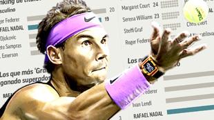 Rafa Nadal se acerca a Federer tras su victoria en el US Open