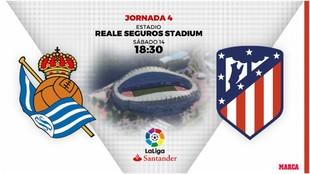 Previa de la Real Sociedad contra el Atlético de Madrid