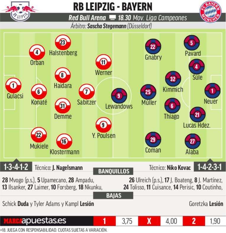 Calendario Bundesliga 2.Nagelsmann Gives You Wings Bayern Set To Take On Rampaging