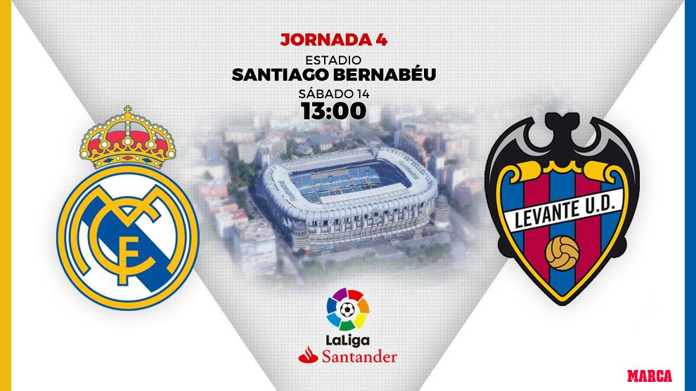 Real Madrid - Levante: alineaciones probables