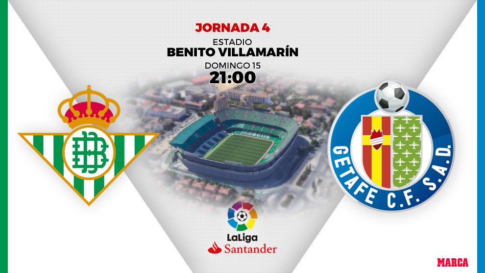 Real Betis vs Getafe: Prediction, Lineups, Team News, Betting Tips & Match Previews