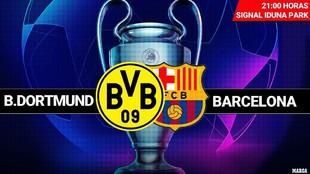 Borussia Dortmund - Barcelona: Alineaciones probables
