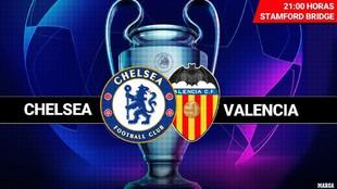 Chelsea - Valencia: alineaciones probables