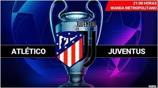 Previa del Atlético de Madrid - Juventus