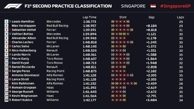 Gran Premio de Singapur 2019 15689885725640