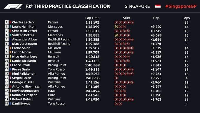 Gran Premio de Singapur 2019 15690641297730