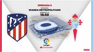 Celta - Atlético de Madrid: Alineaciones probables