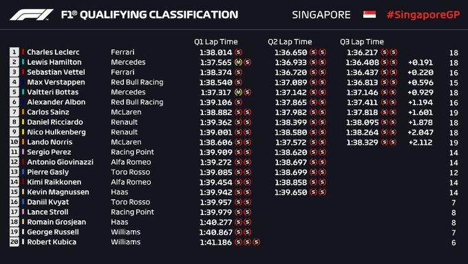 Gran Premio de Singapur 2019 15690759703303