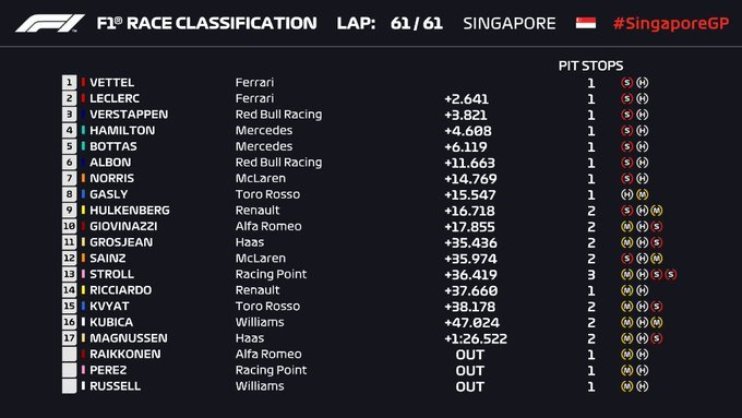 Gran Premio de Singapur 2019 15691621124121