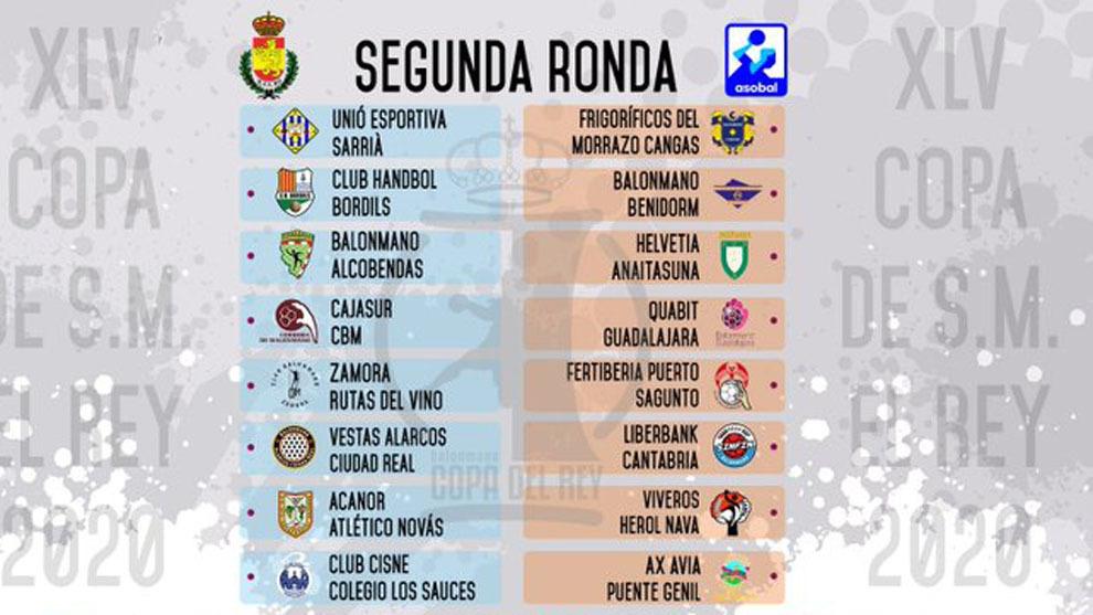 Las eliminatorias de la Ronda 2 de la Copa del Rey /