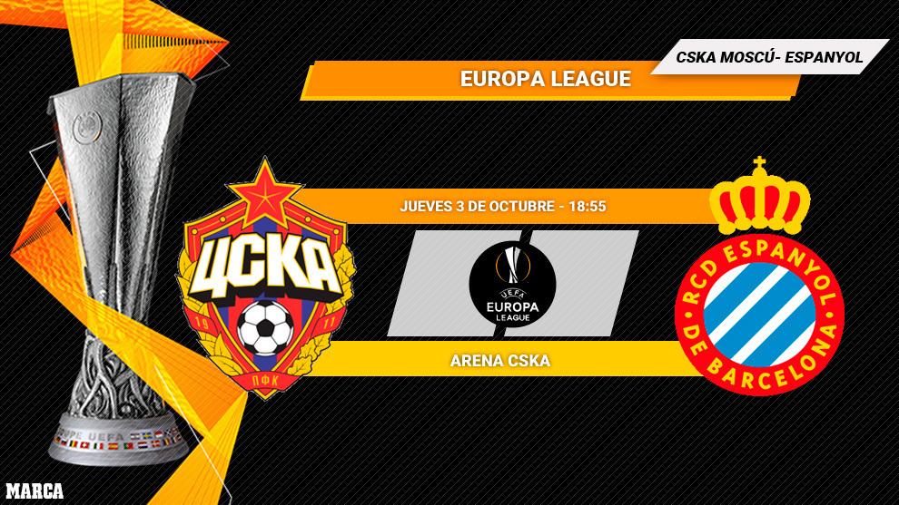 CSKA Moscú - Espanyol: horario y dónde ver hoy por TV y online