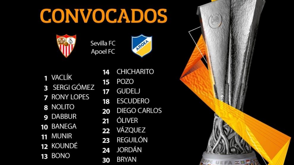Lista de convocados para el partido contra el APOEL.