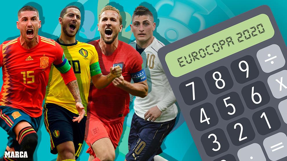 Clasificación Euro 2020: Inglaterra, España, Ucrania, Italia y...